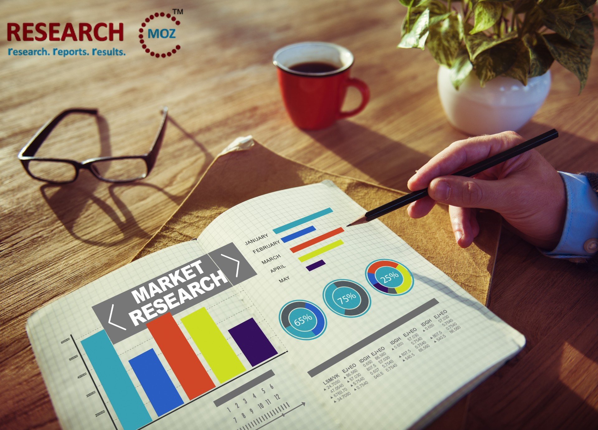 Blockchain in Fintech Market