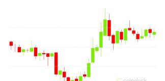 Market Wrap: Bitcoin Over $11.7K; Uniswap Passes $500M in Daily Volume