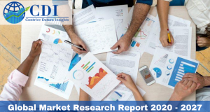 Global Digital Coin Market Research Report 2020 - 2027