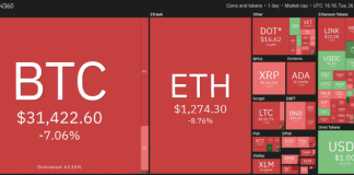 Cryptocurrency price and market capitalization • Coin360 • 16:18 UTC Jan, 26