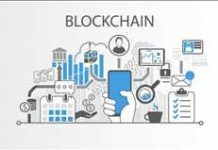 Global Blockchain in Manufacturing Market