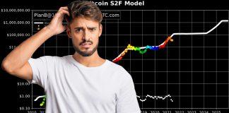 Stock-to-Flow Bitcoin Price Model Criticized as BTC Price Ratio Matches 2019 Statistics